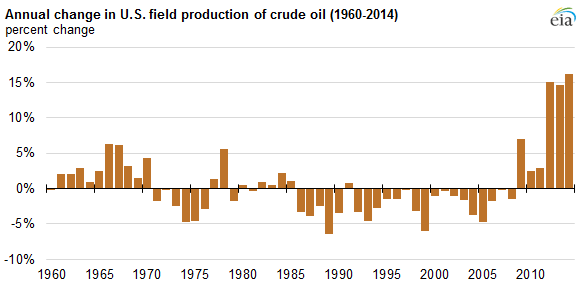 oilproduction2