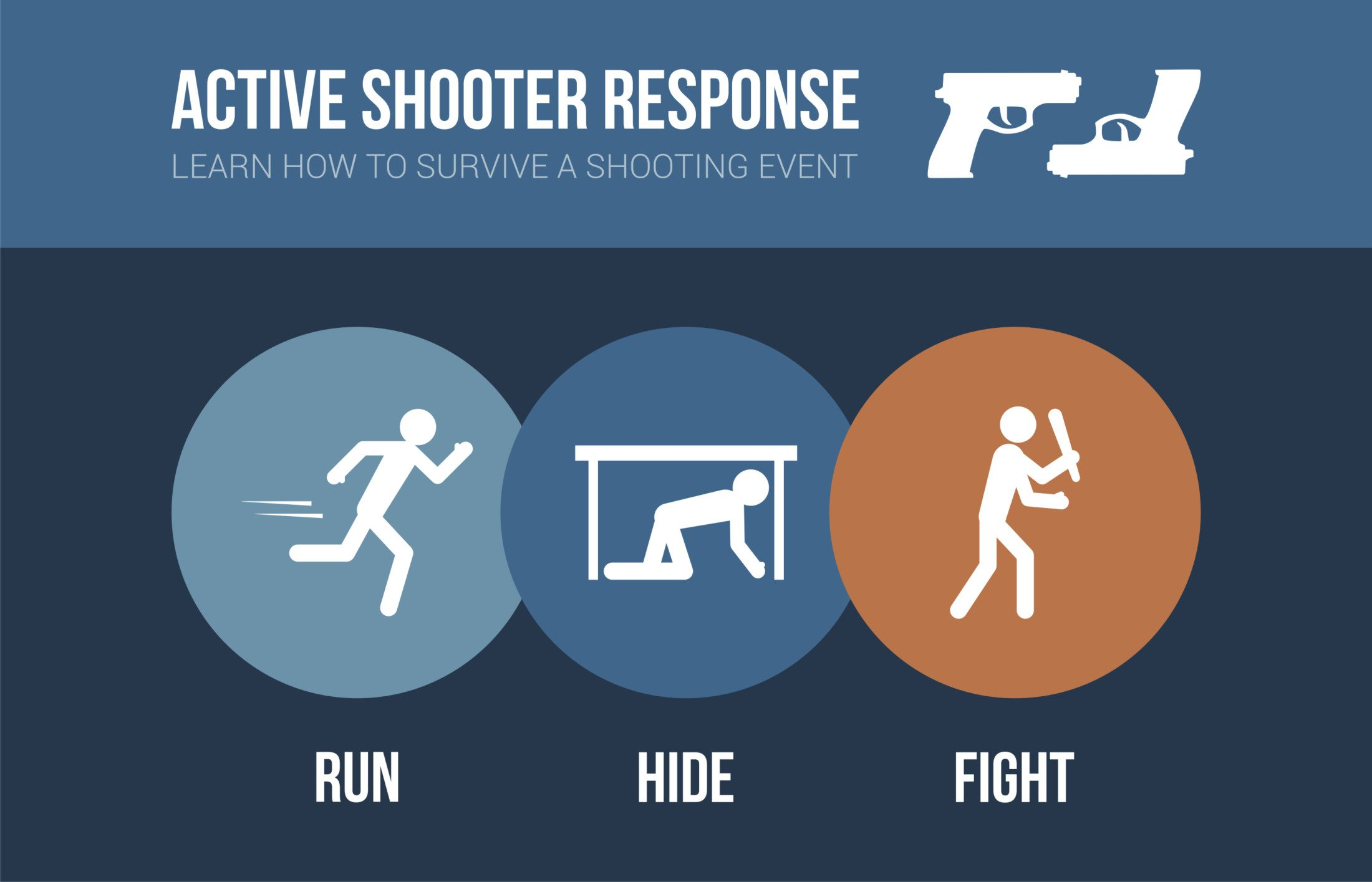 How to Stay Safe from Crime, Shooters When Working at a Convenience Store